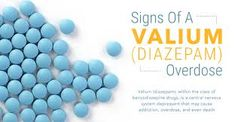 How Long Does Valium Stay In Your System?  Tags: how long does valium stay in your system one time use how long does valium stay in your system 5mg how long does valium stay in your system 2mg how long does valium stay in your system for a hair test how long does valium stay in your system for saliva test how long does valium stay in your system urine how long does valium stay in your system for a blood test how long will valium stay in your system for a urine test how long does a 5mg valium…