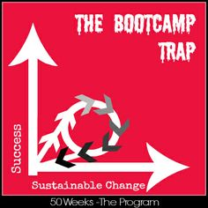 Change might happen quickly when you go for a bootcamp - but it just won't last ...! http://www.simplylivebetter.net/50-weeks-the-program/