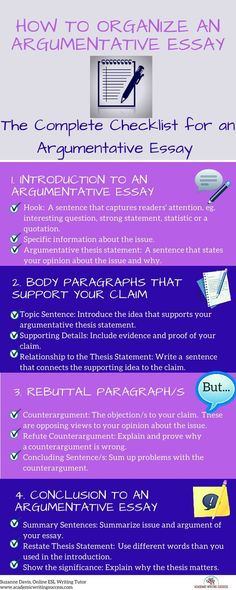 Essay About Health The Ultimate Guide On How To Organize A Bold Argumentative Essay Thesis Statement For Comparison Essay also Proposal Essay Topic Ideas  Best Argumentative Essay Images  Teaching Cursive Teaching  Argument Essay Thesis