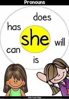 English Activities For Kids, English Grammar For Kids, English Phonics, Learning English For Kids, Teaching English Grammar, English Lessons For Kids, Kids English, English Reading, English Vocabulary Words