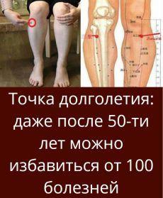 Reflexology Points, Acupressure, Study Motivation, Health Fitness, Medicine, Health, Beauty, Motivation To Study, Fitness