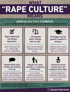 "What ""Rape Culture"" Means. And for all those people ""sick of hearing about it,"" well, we're more sick of living with it!"