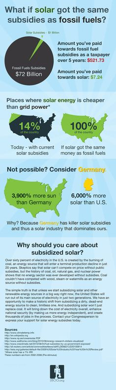 """What if SOLAR got fossil fuel subsidies? [infographic] """"Green energy gets a bad rap in America thanks to an avalanche of fossil fuel lobbyists, but what if solar was playing on a level playing field in term of subsidies?""""-http://www.storyofstuff.com/ project author"""