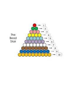 Montessori Bead Stair: