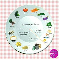 Um prato bem equilibrado garante uma ótima saúde e melhor estilo de vida!  #Saúde #Equilíbrio #VitoriosaLingerie #ModaIntima
