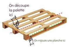 Fabriquer un banc coffre diy patios banquettes and diy furniture - Lit en palette mode d emploi ...