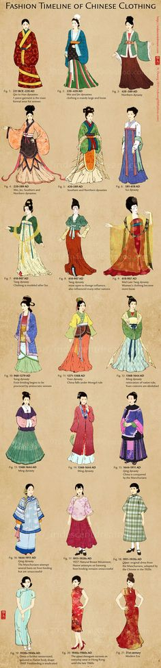 Hair, clothing and makeup fashions in Asian history (more through link)...