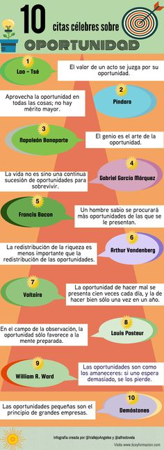 10 Citas célebres sobre Oportunidad #infografia #infographic #citas