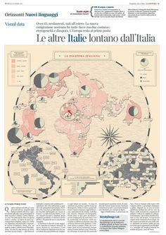 LA DIASPORA ITALIANA - Corriere della Sera / La Lettura on Behance