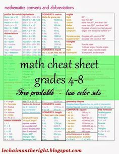 Free Math Cheat Sheet for Grades Le Chaim.on the Right is offering a free printable math cheat sheet for those of us that could use a memory jolt in middle school math! Math Teacher, Math Classroom, Teaching Math, Math Math, Math Fractions, Teaching Cursive, Math Vocabulary, Kids Math, Multiplication Facts