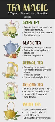 Magical Herbal Tea Recipes: Ceremonies, Rituals & Spells in 2020 Herbal Remedies, Natural Remedies, Health Remedies, Herbal Magic, Tea Blends, Kraut, Drinking Tea, Healthy Drinks, Healthy Tea Ideas