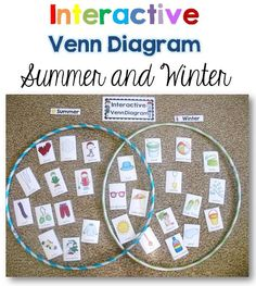 Great ideas on using interactive venn diagrams in the classroom how interactive venn diagram using large hoops and vocabulary cards post includes a ccuart Choice Image