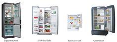Как выбрать холодильник? - TVideo