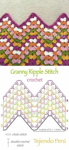 Granny Ripple Stitch Chart Pattern   Handy to know!  Source: http://ift.tt/17cNTRt