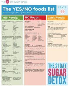 Seven Day Detox Diet Recipes between Diethyl Ether Ka Sutra along with Dietz Nuts Real; Detox Diet 3 Week Plan next Aip Diet Detox Symptoms Sugar Cleanse, Sugar Detox Plan, 21 Day Sugar Detox, Sugar Detox Diet, No Sugar Diet, Cleanse Detox, Diet Detox, Healthy Detox, Healthy Weight