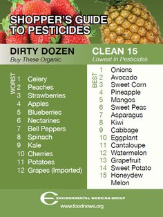 Google Image Result for http://www.vegangela.com/wp-content/uploads/2010/10/list_dirty-dozen-clean-fifteen.jpg