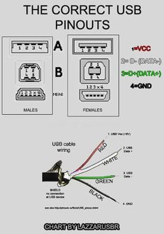 Usb Wire Diagram Schematic Micro Wiring Connector Colors