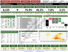 HR Management Dashboard Performance Solutions and Consultant ...