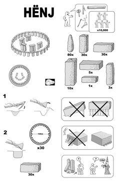 De Hënj: een IKEA-handleiding voor Stonehenge