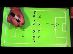 How To Become a Better Outside Midfielder | Soccer Tips and Tactics! - YouTube