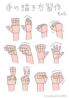 手の描き方 | KITAJIMAのお絵かき研究所