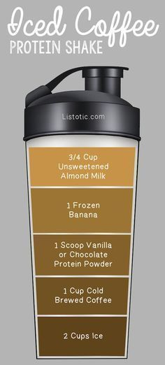 Healthy and Easy Iced Coffee Protein Shake Recipe For Weight Loss #healthysmoothies