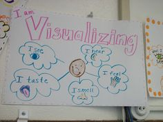 Spotlight on Kindergarten: Anchor charts and Classroom charts Galore!
