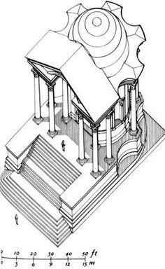 241-ROMAN TOWN PLANNING, Baalbek: [Proto-Baroque] Plan and