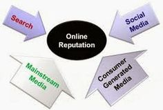 Online Reputation Management Services offers you to remove bad reviews from Google Search.