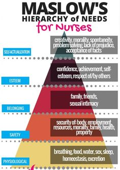 cropped_Maslow-Hierarchy-of-Needs