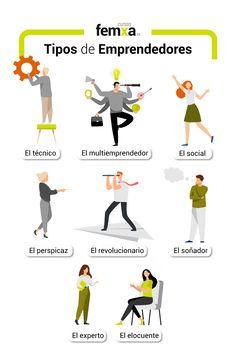 ¿Y tú? ¿Qué tipo de emprendedor/a eres? #emprendedora #emprendedor #emprendimiento #startup #economiasocial #cursosfemxa #formaciononline #autonomos #formacionsubvencionada #cursossepe #cursosgratis