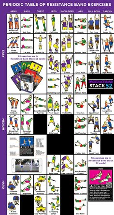This clickable infograph lists over 50 different resistance band exercises. Click on any illustration for a quick video demonstration of that exercise.
