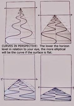 , Drawing Curves in Perspective, this would also is useful when applied to how you. , Drawing Curves in Perspective, this would also is useful when applied to how you frame your shots in landscape photography. Perspective Drawing Lessons, Perspective Art, One Point Perspective, Perspective Photography, Drawing Techniques, Drawing Tips, Drawing Drawing, Drawing Ideas, River Drawing