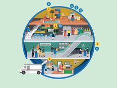 illustration for Deloitte - retail in future by Jing Zhang #Design Popular #Dribbble #shots