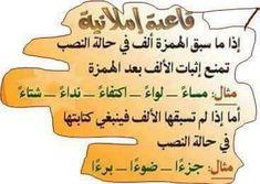 Arabic Words, Arabic Quotes, Islam For Kids, Arabic Alphabet, Arabic Language, Learning Arabic, Pre School, Preschool Activities, Kids And Parenting