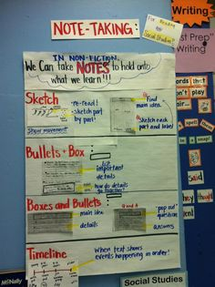 Anchor Chart - Note-taking