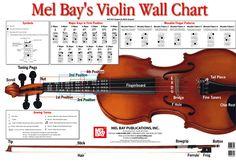 Interesting chart for Violin