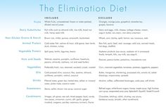 Eliminating sugar from your diet - Page 28 - the Fashion Spot