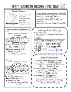 common core algebra study guide review sheet bundle nys regents rh pinterest com Metric Measurement Study Guide Algebra Study Guide