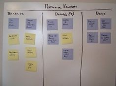 Personal Kanban - Visualize and Control your work