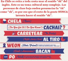 Some examples of common Chilean Spanish words. #Chile #SpanishSlang