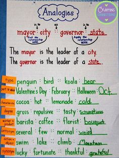 Analogies Anchor Chart {plus a freebie} by Crafting Connections!