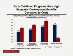Early Childhood Development is a KEY  http://mayaprocess.blogspot.com/2013/09/early-childhood-development-is-key-day.html