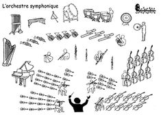 Piano, Music Classroom, English Lessons, Hologram, Learning, Cycle 1, Percussion, Cords, Quilling