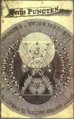 masonic art even depicts the sun going up and the moon going down also the as above so below meaning the reflection of light from water