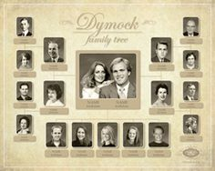 Dymock...striking photo family tree for a family history project or home display.