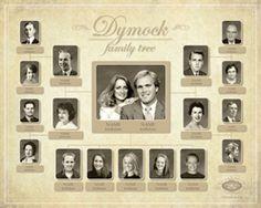 Dymock Family Tree...striking photo family tree layout.