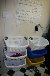 Family closet and clothes storage ideas