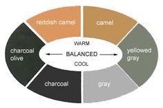 Красота, вдохновленная природой - Ирене Райтер. Определение типажа по ее теории и ее цветовые палитры