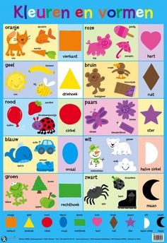 Wallchart - My First Colours and Shapes Toddler Chart, Shapes For Toddlers, Toddler Speech, Scout Books, Learn Dutch, Learn Arabic Alphabet, Dutch Language, Preschool Colors, Numbers For Kids